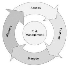 risk-management-planning